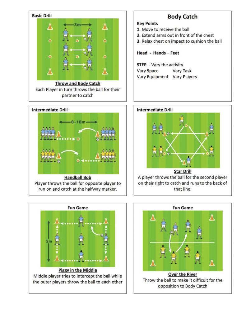 Gaelic-Football-Body-Catch