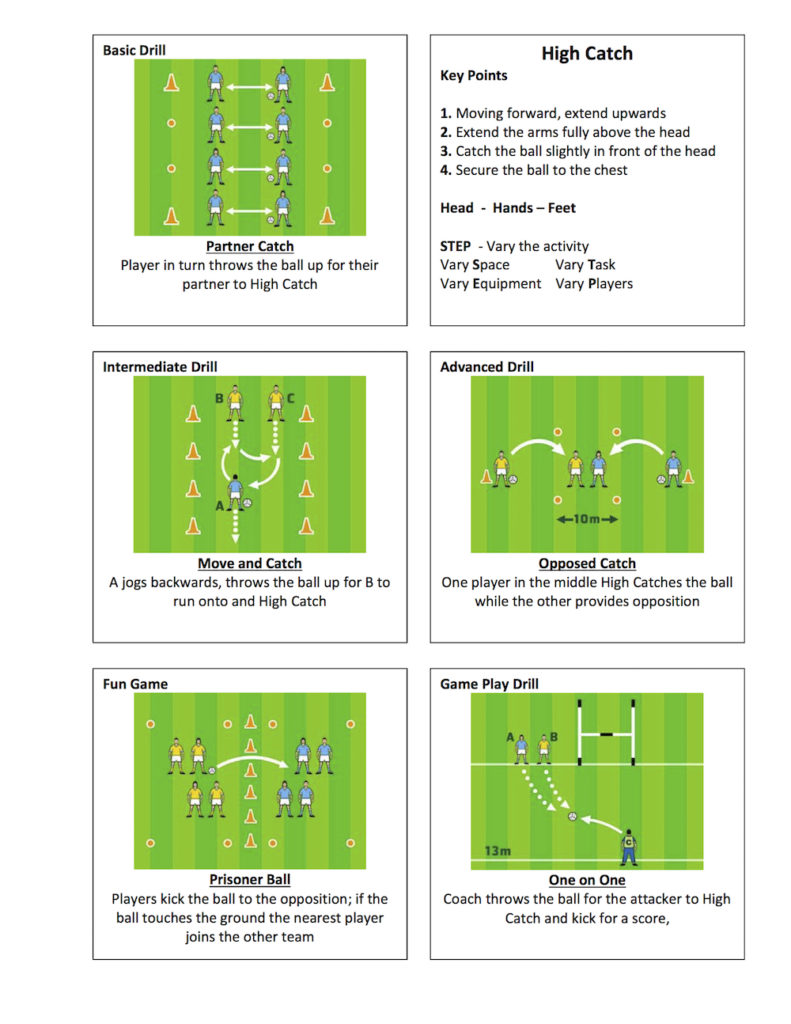 Gaelic Football High Catch Drills
