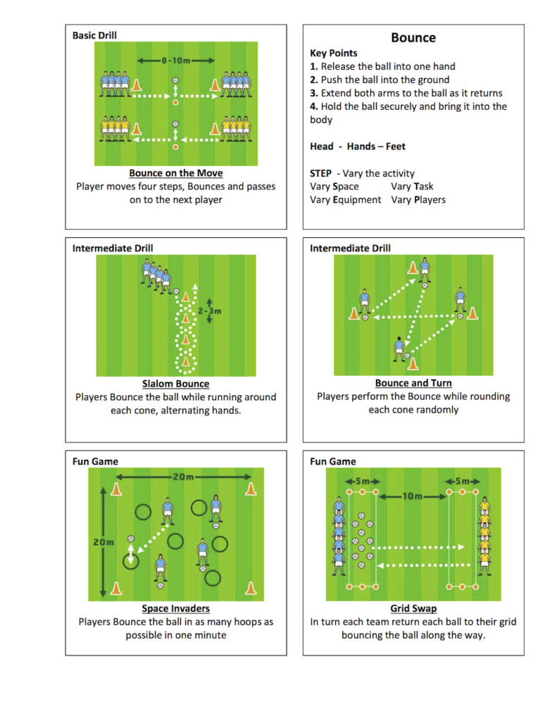 Gaelic Football The Hop Drill
