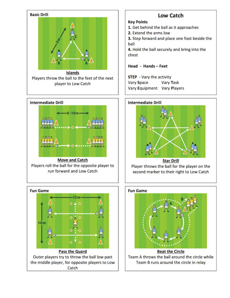 Gaelic Football Low Catch Drill