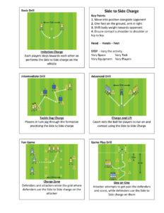 Gaelic Football Side to Side Charge